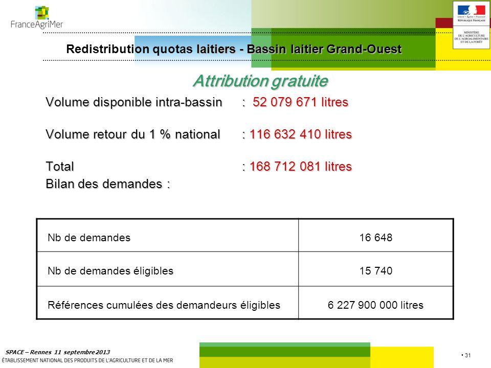 31 SPACE – Rennes 11 septembre 2013 laitiers - Bassin laitier Grand-Ouest Redistribution quotas laitiers - Bassin laitier Grand-Ouest Attribution grat