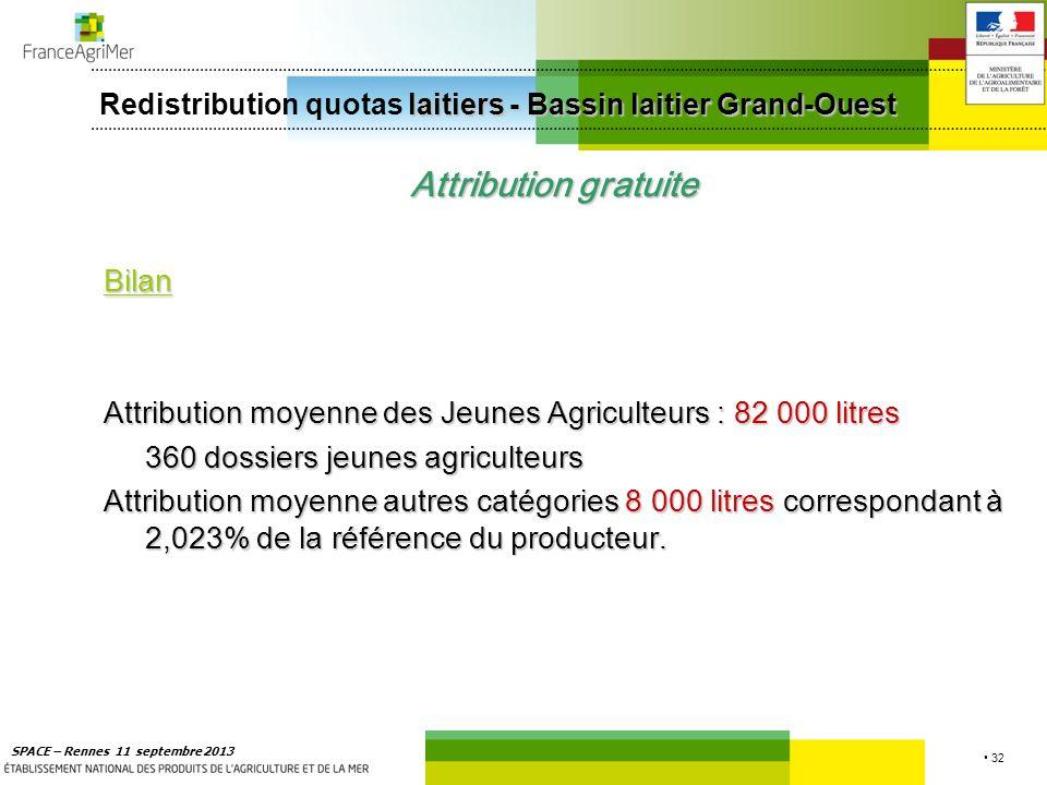 32 SPACE – Rennes 11 septembre 2013 laitiers - Bassin laitier Grand-Ouest Redistribution quotas laitiers - Bassin laitier Grand-Ouest Attribution grat