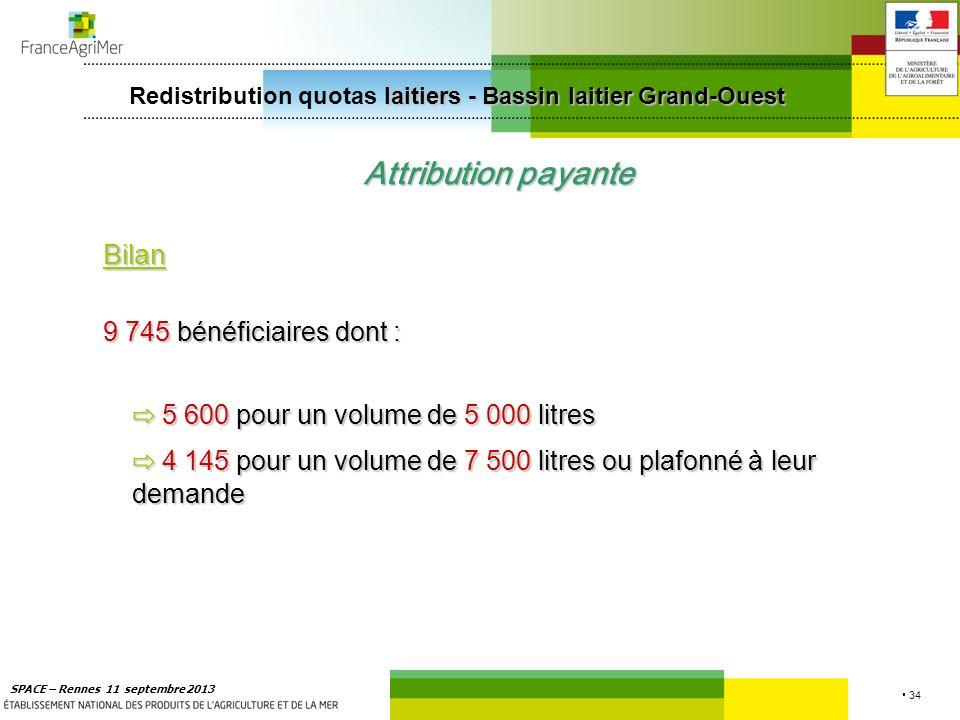 34 SPACE – Rennes 11 septembre 2013 laitiers - Bassin laitier Grand-Ouest Redistribution quotas laitiers - Bassin laitier Grand-Ouest Attribution paya