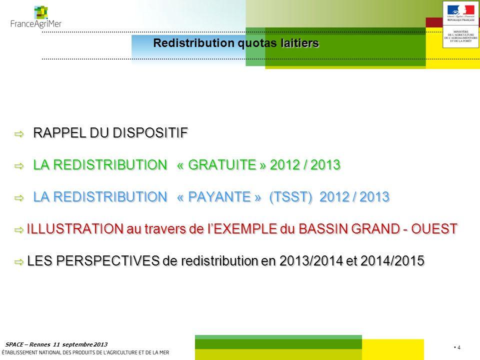 15 SPACE – Rennes 11 septembre 2013 laitiers Redistribution quotas laitiers Répartition des volumes attribués en 12/13 par catégories de bénéficiaires par catégories de bénéficiaires VolumesBénéficiaires JA (avec DJA)22 % (121 ML) 4 % (1 724) JA (avec DJA)22 % (121 ML) 4 % (1 724) Récents investisseurs 8 % ( 42 ML) 1,5% ( 724) 6 %( 91 ML)23% (11 099) Producteurs confortés16 % ( 91 ML)23% (11 099) 52 %(293 ML) 71% (33 500) Taux dutilisation du quota 52 % (293 ML) 71% (33 500) 2% ( 11 ML) 0,5% (428) Spécifique 2% ( 11 ML) 0,5% (428)
