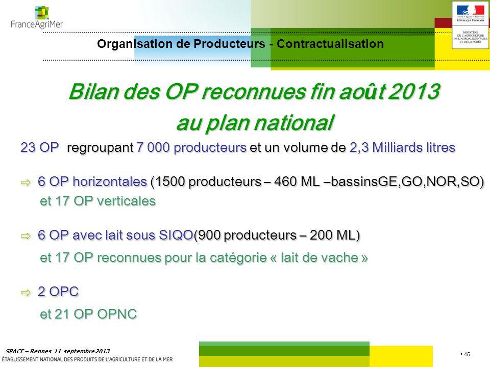 45 SPACE – Rennes 11 septembre 2013 Bilan des OP reconnues fin ao û t 2013 au plan national 23 OP regroupant 7 000 producteurs et un volume de 2,3 Mil