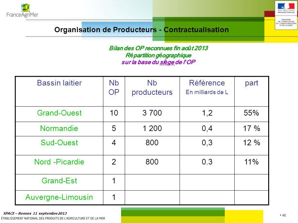 46 SPACE – Rennes 11 septembre 2013 Organisation de Producteurs - Contractualisation Bilan des OP reconnues fin ao û t 2013 R é partition g é ographiq