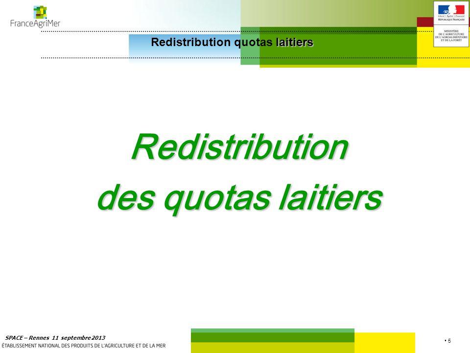 6 SPACE – Rennes 11 septembre 2013 Rappel du dispositif laitiers Redistribution quotas laitiers