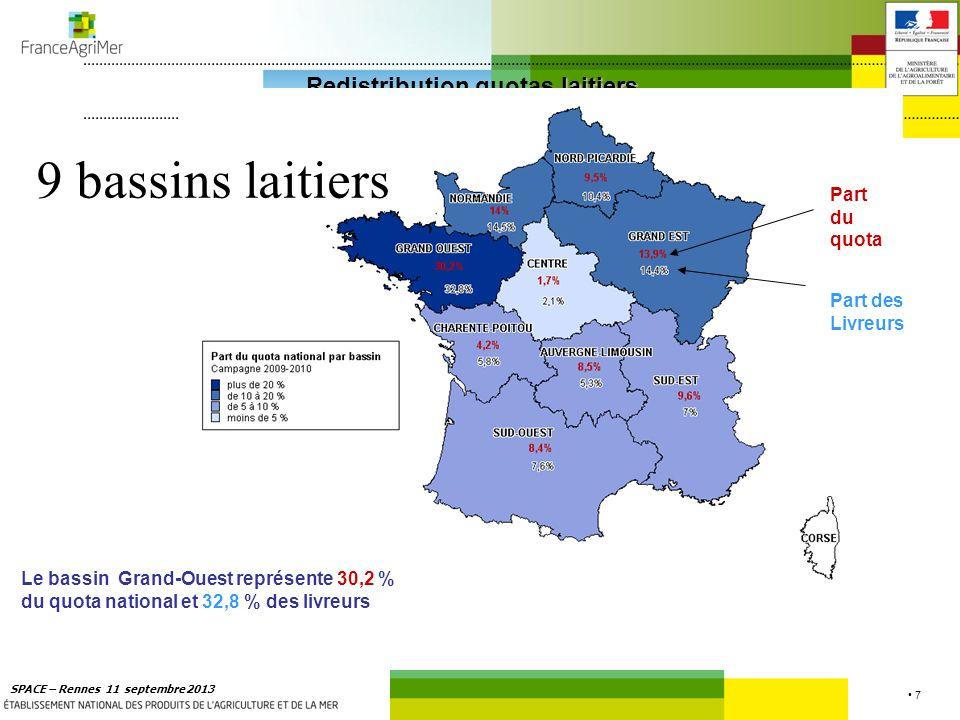 7 SPACE – Rennes 11 septembre 2013 laitiers Redistribution quotas laitiers 9 bassins laitiers Le bassin Grand-Ouest représente 30,2 % du quota nationa