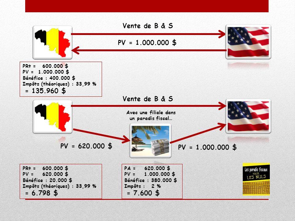 PV = 1.000.000 $ Vente de B & S PRt = 600.000 $ PV = 1.000.000 $ Bénéfice : 400.000 $ Impôts (théoriques) : 33,99 % = 135.960 $ Vente de B & S PV = 1.000.000 $ PV = 620.000 $ PRt = 600.000 $ PV = 620.000 $ Bénéfice : 20.000 $ Impôts (théoriques) : 33,99 % = 6.798 $ PA = 620.000 $ PV = 1.000.000 $ Bénéfice : 380.000 $ Impôts : 2 % = 7.600 $ Avec une filiale dans un paradis fiscal…