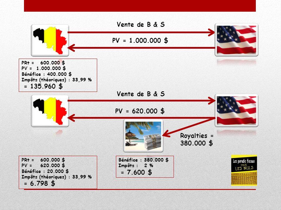 PV = 1.000.000 $ Vente de B & S PRt = 600.000 $ PV = 1.000.000 $ Bénéfice : 400.000 $ Impôts (théoriques) : 33,99 % = 135.960 $ Vente de B & S Royalti