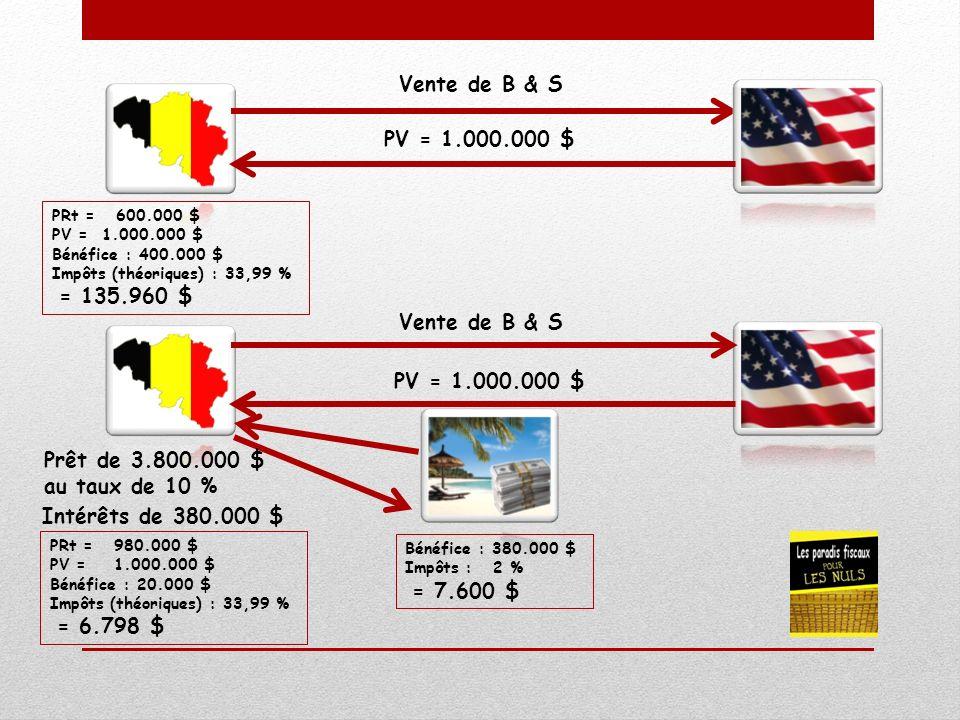 PV = 1.000.000 $ Vente de B & S PRt = 600.000 $ PV = 1.000.000 $ Bénéfice : 400.000 $ Impôts (théoriques) : 33,99 % = 135.960 $ Vente de B & S Prêt de 3.800.000 $ au taux de 10 % PRt = 980.000 $ PV = 1.000.000 $ Bénéfice : 20.000 $ Impôts (théoriques) : 33,99 % = 6.798 $ Bénéfice : 380.000 $ Impôts : 2 % = 7.600 $ PV = 1.000.000 $ Intérêts de 380.000 $