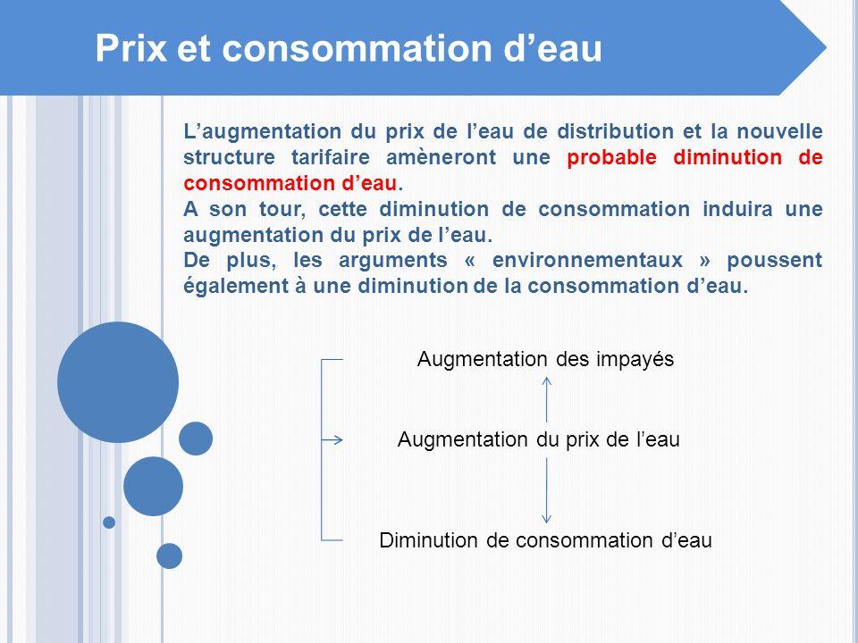 Prix et consommation deau Laugmentation du prix de leau de distribution et la nouvelle structure tarifaire amèneront une probable diminution de consom