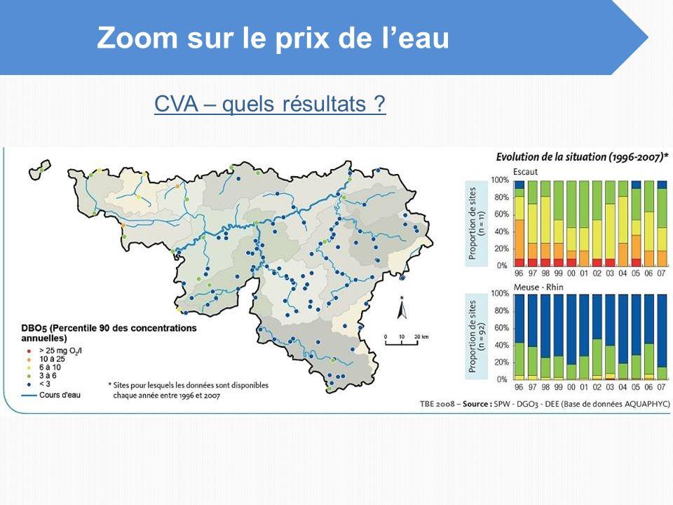 Zoom sur le prix de leau CVA – quels résultats ?