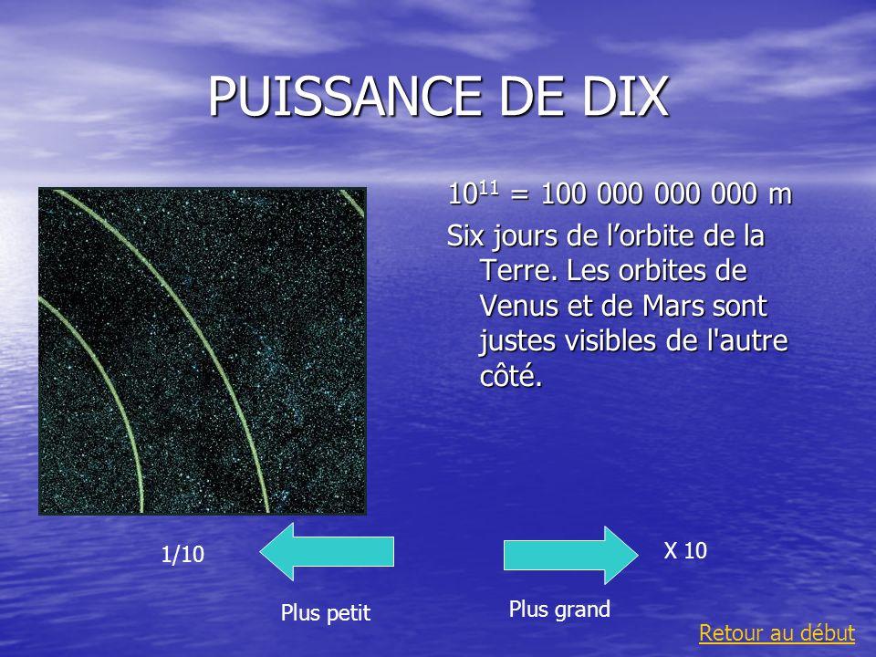 PUISSANCE DE DIX 10 11 = 100 000 000 000 m Six jours de lorbite de la Terre. Les orbites de Venus et de Mars sont justes visibles de l'autre côté. Plu