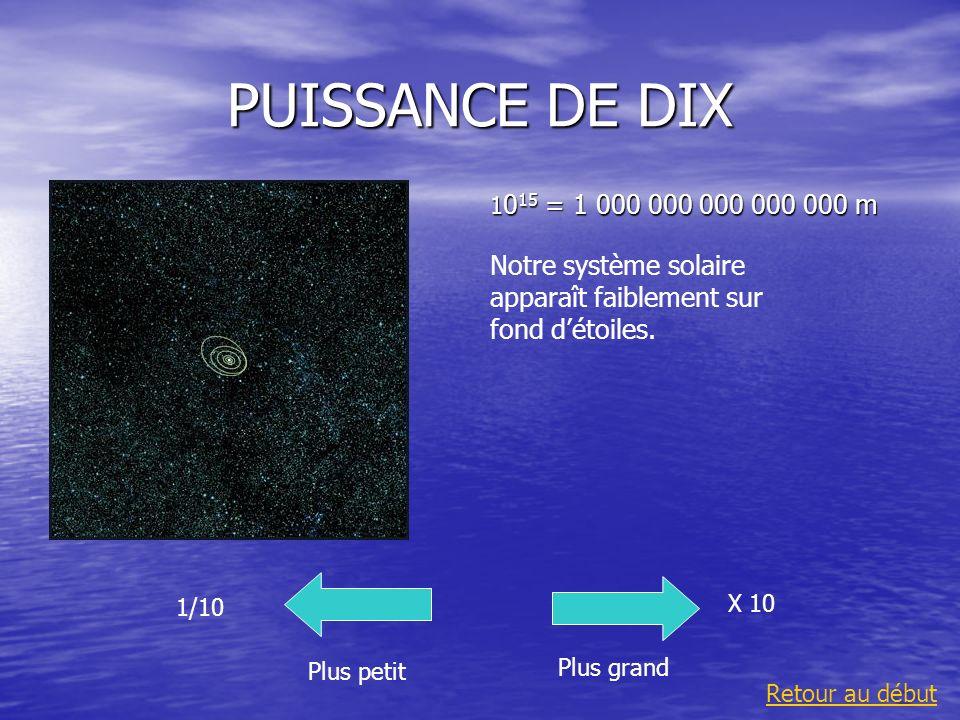 PUISSANCE DE DIX 1 0 15 = 1 000 000 000 000 000 m Plus grand 1/10 Plus petit X 10 Retour au début Notre système solaire apparaît faiblement sur fond d