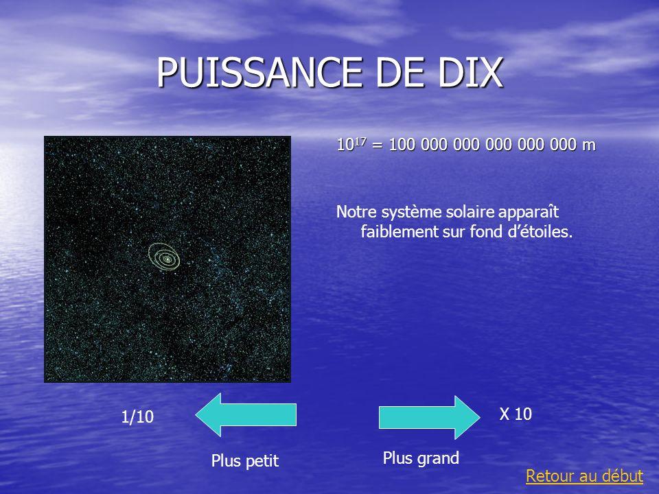 PUISSANCE DE DIX 10 17 = 100 000 000 000 000 000 m Notre système solaire apparaît faiblement sur fond détoiles. Plus grand 1/10 Plus petit X 10 Retour