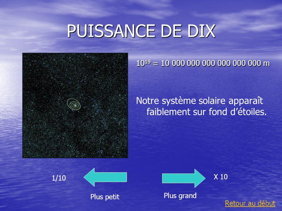 PUISSANCE DE DIX 10 19 = 10 000 000 000 000 000 000 m Notre système solaire apparaît faiblement sur fond détoiles. Plus grand 1/10 Plus petit X 10 Ret