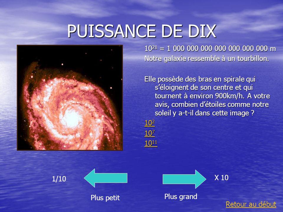 PUISSANCE DE DIX 10 21 = 1 000 000 000 000 000 000 000 m Notre galaxie ressemble à un tourbillon. Elle possède des bras en spirale qui séloignent de s