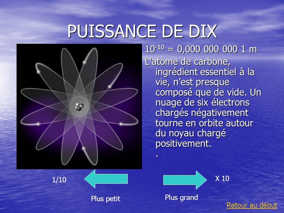 PUISSANCE DE DIX 10 -10 = 0,000 000 000 1 m L'atome de carbone, ingrédient essentiel à la vie, nest presque composé que de vide. Un nuage de six élect