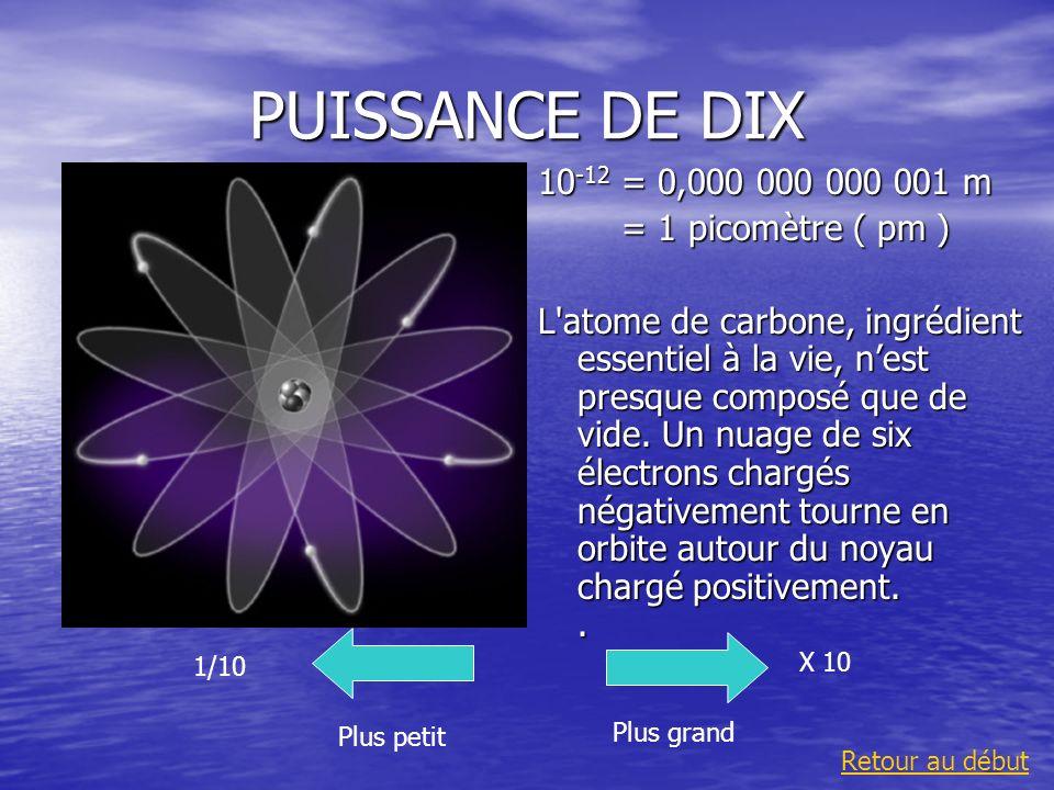 PUISSANCE DE DIX 10 -12 = 0,000 000 000 001 m = 1 picomètre ( pm ) = 1 picomètre ( pm ) L'atome de carbone, ingrédient essentiel à la vie, nest presqu