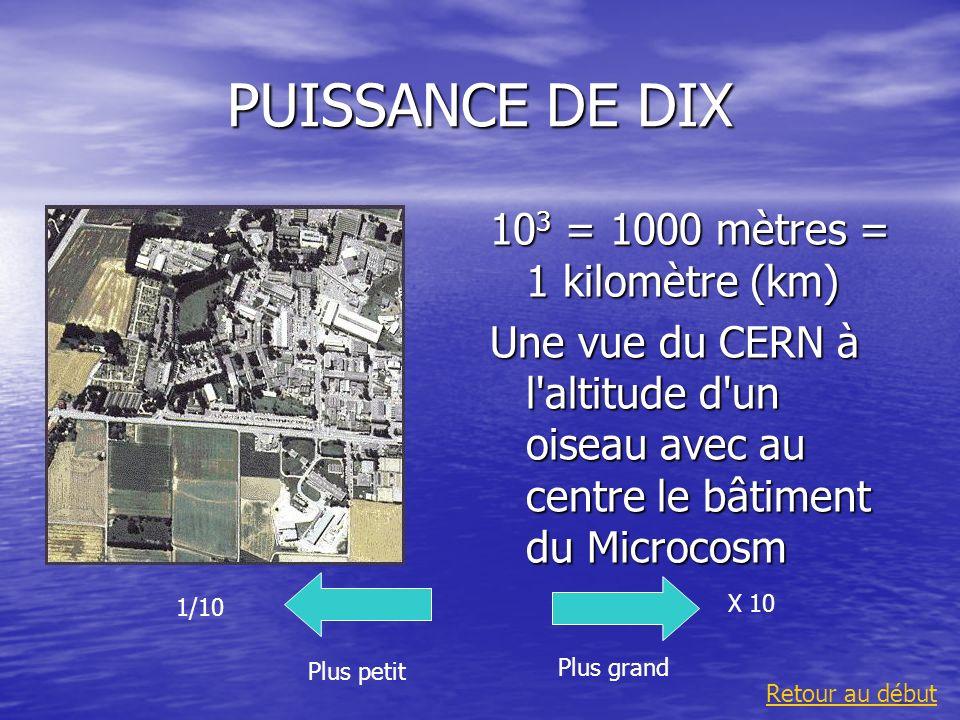 PUISSANCE DE DIX Plus grand 1/10 Plus petit X 10 Retour au début 10 3 = 1000 mètres = 1 kilomètre (km) Une vue du CERN à l'altitude d'un oiseau avec a
