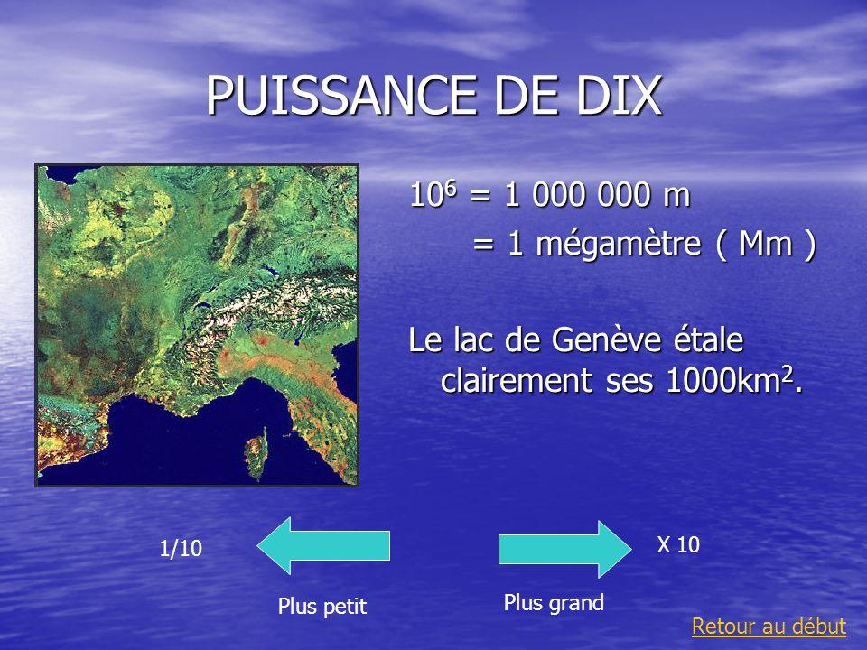 PUISSANCE DE DIX 10 6 = 1 000 000 m = 1 mégamètre ( Mm ) = 1 mégamètre ( Mm ) Le lac de Genève étale clairement ses 1000km 2. Plus grand 1/10 Plus pet