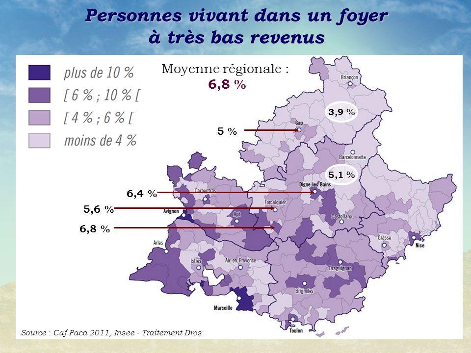 Personnes vivant dans un foyer à très bas revenus Source : Caf Paca 2011, Insee - Traitement Dros 5,1 % 3,9 % Moyenne régionale : 6,8 % 6,4 % 5,6 % 5 % 6,8 %