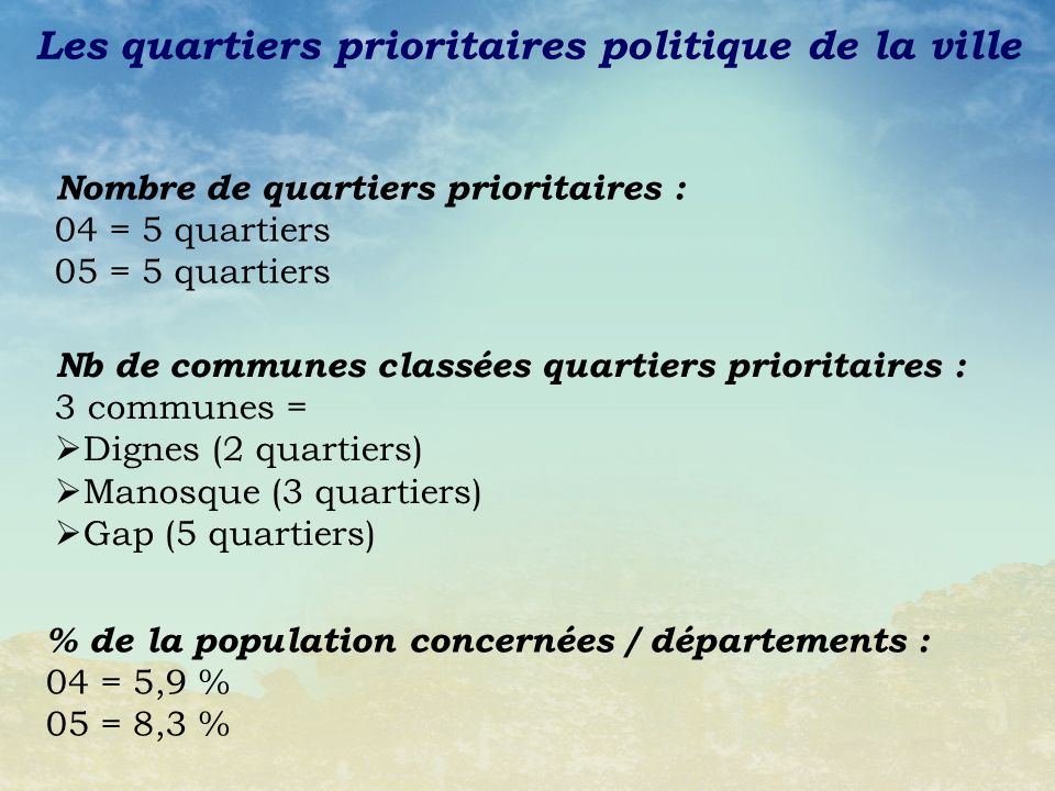 Les quartiers prioritaires politique de la ville Nombre de quartiers prioritaires : 04 = 5 quartiers 05 = 5 quartiers % de la population concernées / départements : 04 = 5,9 % 05 = 8,3 % Nb de communes classées quartiers prioritaires : 3 communes = Dignes (2 quartiers) Manosque (3 quartiers) Gap (5 quartiers)