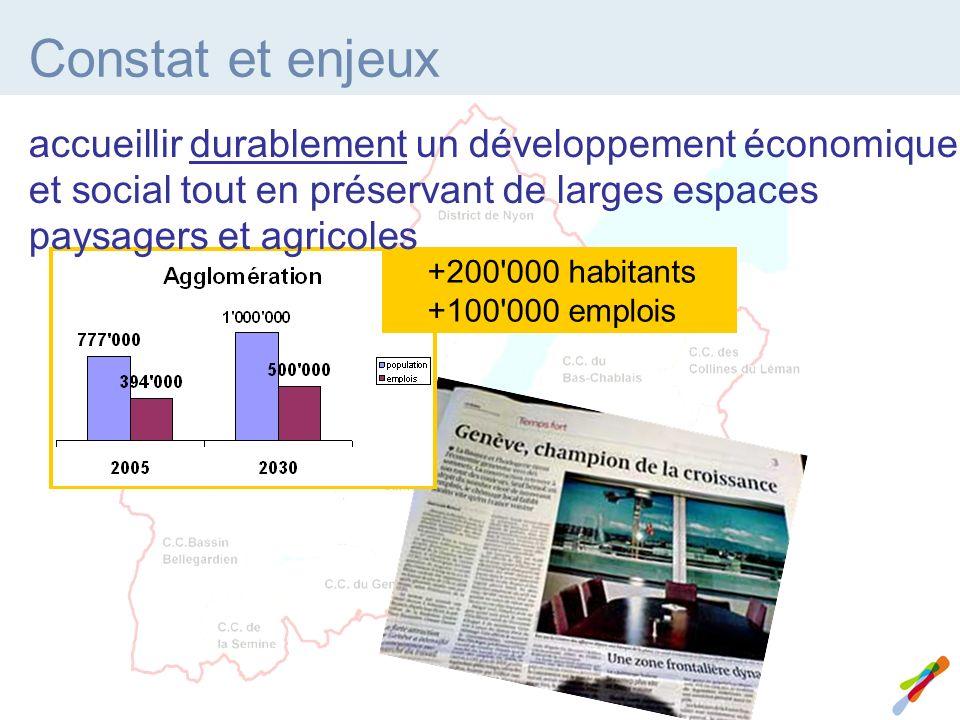 +200 000 habitants +100 000 emplois accueillir durablement un développement économique et social tout en préservant de larges espaces paysagers et agricoles Constat et enjeux