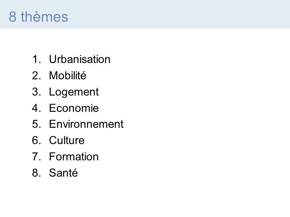 1.Urbanisation 2.Mobilité 3.Logement 4.Economie 5.Environnement 6.Culture 7.Formation 8.Santé 8 thèmes