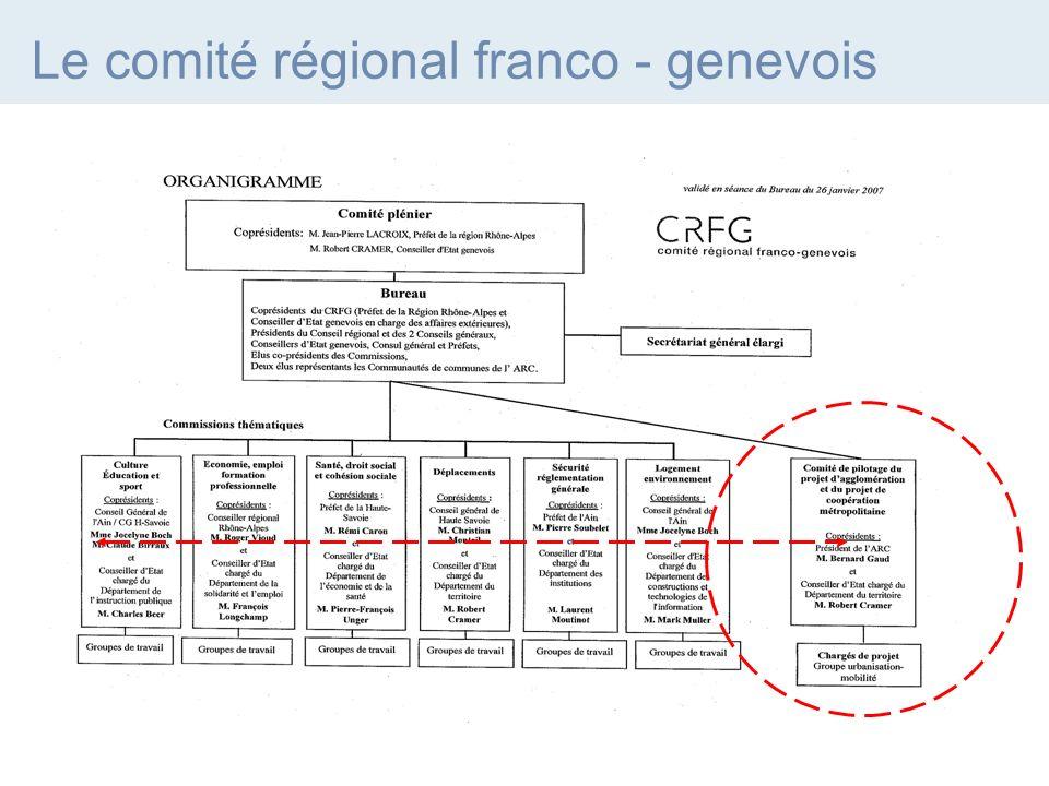 Le comité régional franco - genevois
