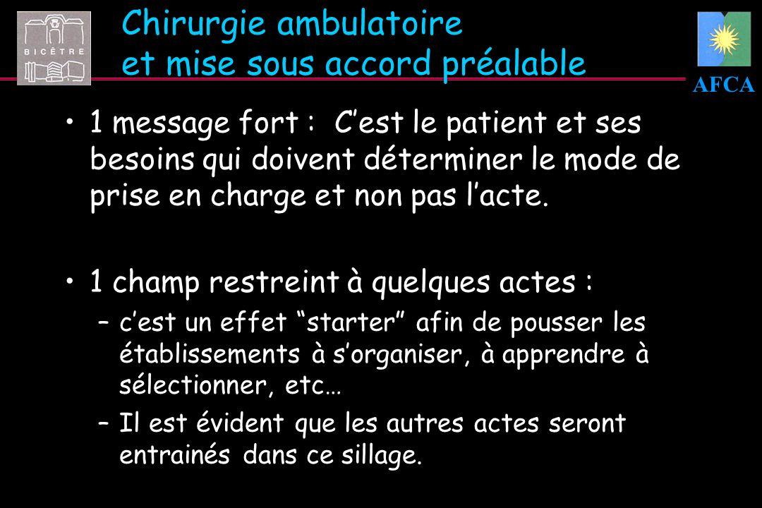 AFCA Chirurgie ambulatoire et mise sous accord préalable 1 message fort : Cest le patient et ses besoins qui doivent déterminer le mode de prise en ch