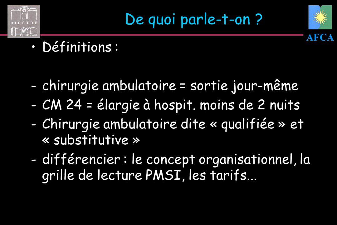AFCA De quoi parle-t-on ? Définitions : -chirurgie ambulatoire = sortie jour-même -CM 24 = élargie à hospit. moins de 2 nuits -Chirurgie ambulatoire d