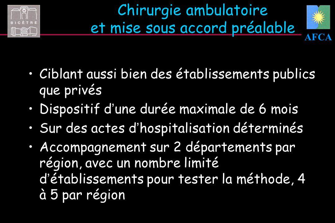 AFCA Chirurgie ambulatoire et mise sous accord préalable Ciblant aussi bien des établissements publics que privés Dispositif dune durée maximale de 6