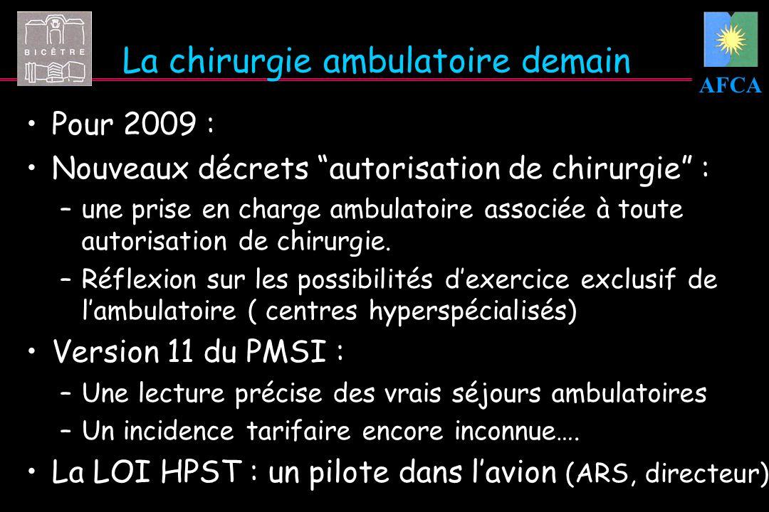 AFCA La chirurgie ambulatoire demain Pour 2009 : Nouveaux décrets autorisation de chirurgie : –une prise en charge ambulatoire associée à toute autori