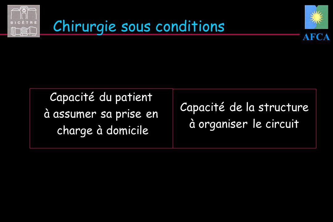 AFCA Chirurgie sous conditions Capacité du patient à assumer sa prise en charge à domicile Capacité de la structure à organiser le circuit