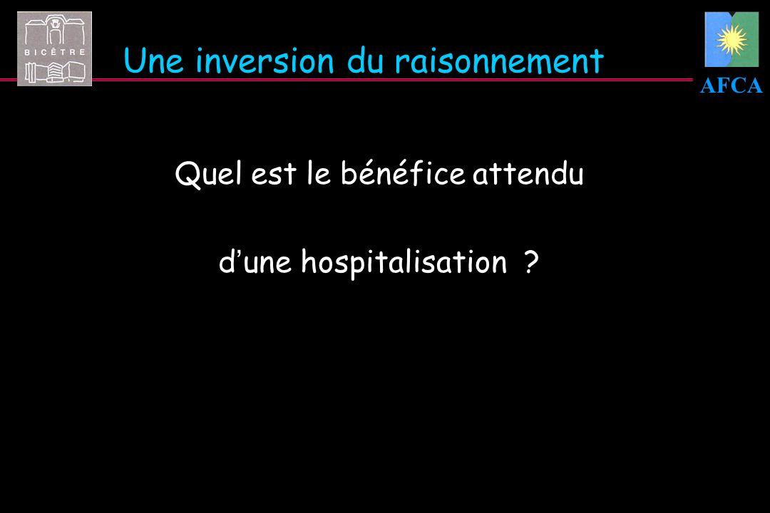 AFCA Une inversion du raisonnement Quel est le bénéfice attendu dune hospitalisation ?