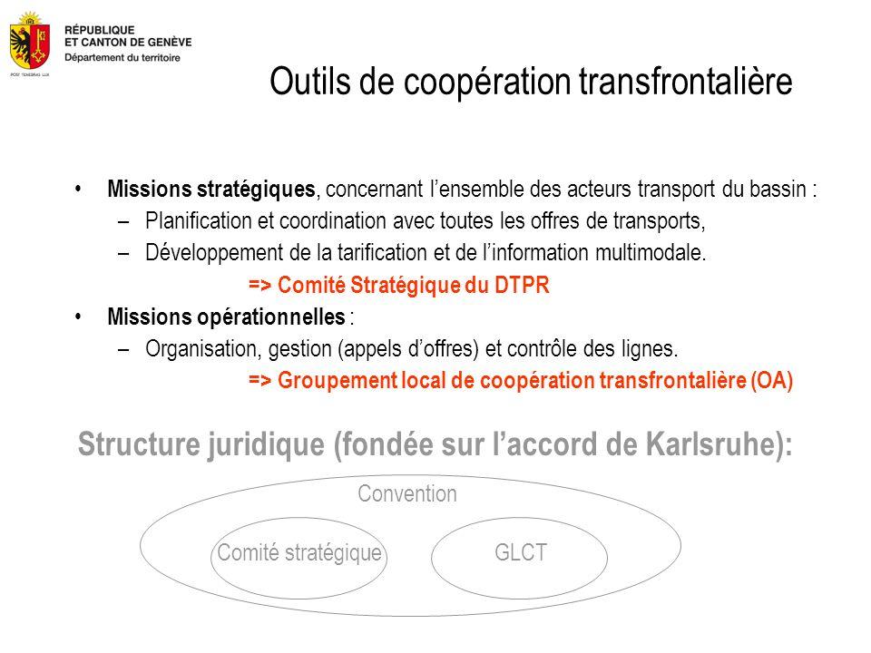 Outils de coopération transfrontalière Missions stratégiques, concernant lensemble des acteurs transport du bassin : –Planification et coordination avec toutes les offres de transports, –Développement de la tarification et de linformation multimodale.