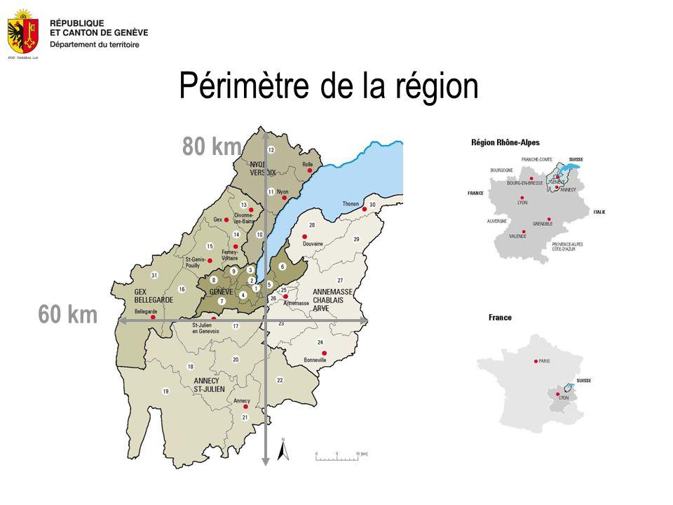 Périmètre de la région 60 km 80 km