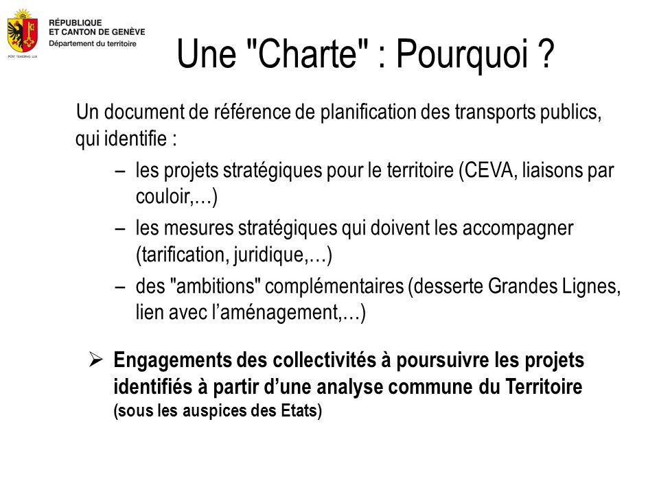 Une Charte : Pourquoi .