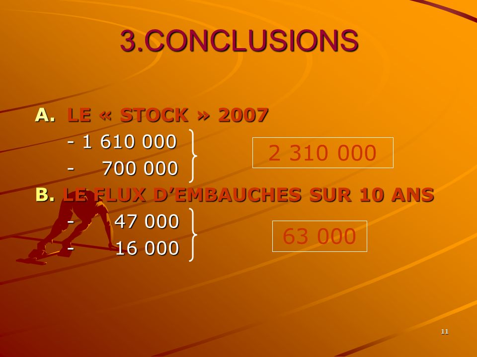 113.CONCLUSIONS A.LE « STOCK » 2007 - 1 610 000 - 700 000 B.