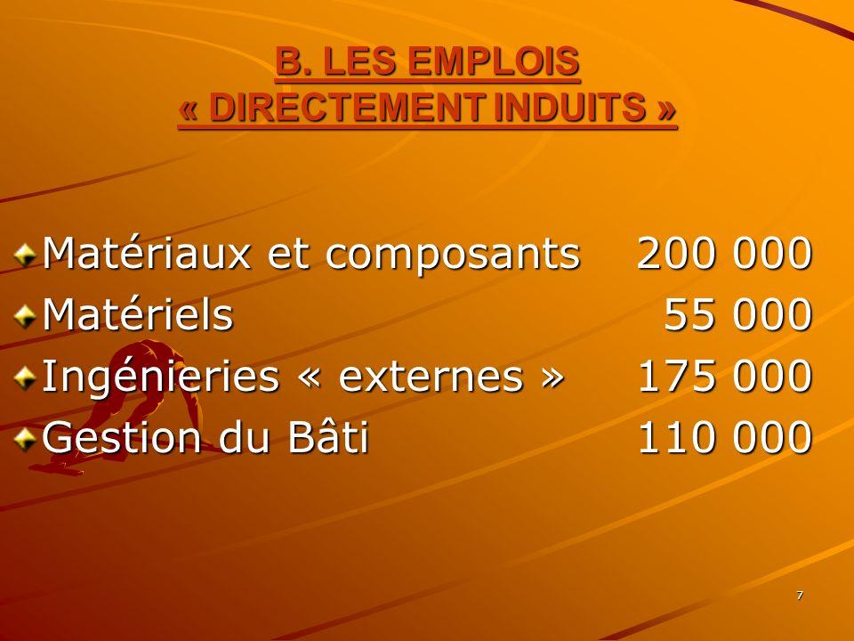 7 B. LES EMPLOIS « DIRECTEMENT INDUITS » Matériaux et composants200 000 Matériels55 000 Ingénieries « externes »175 000 Gestion du Bâti110 000