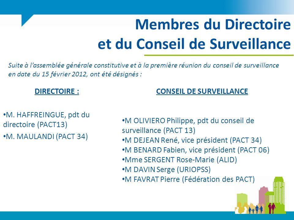 Membres du Directoire et du Conseil de Surveillance DIRECTOIRE : M.