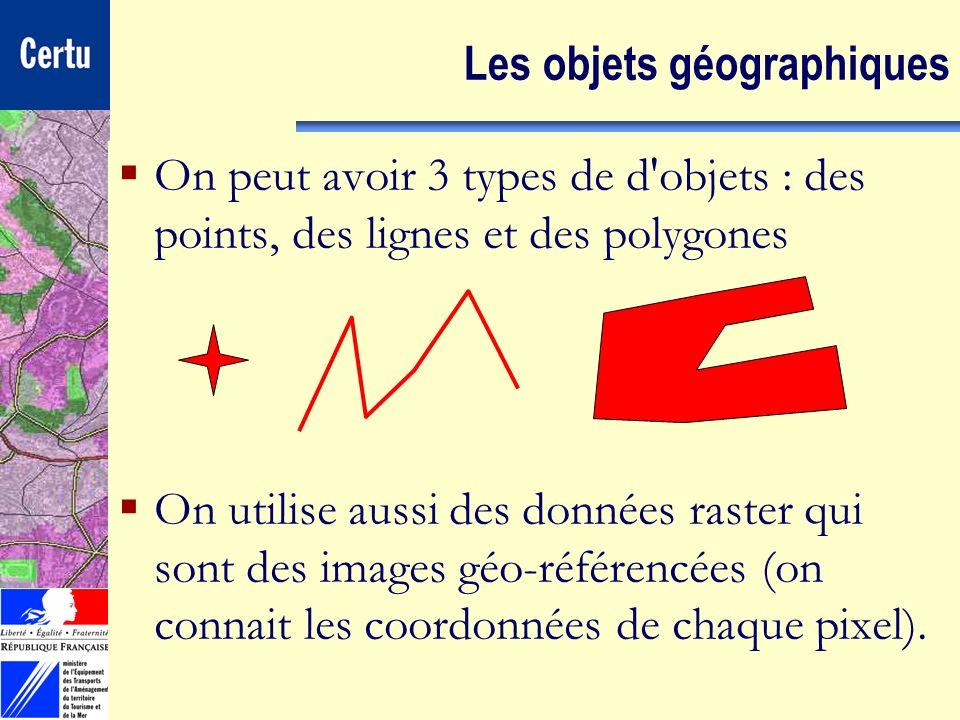 CERTULes Systèmes dInformation Géographique Les objets géographiques On peut avoir 3 types de d'objets : des points, des lignes et des polygones On ut