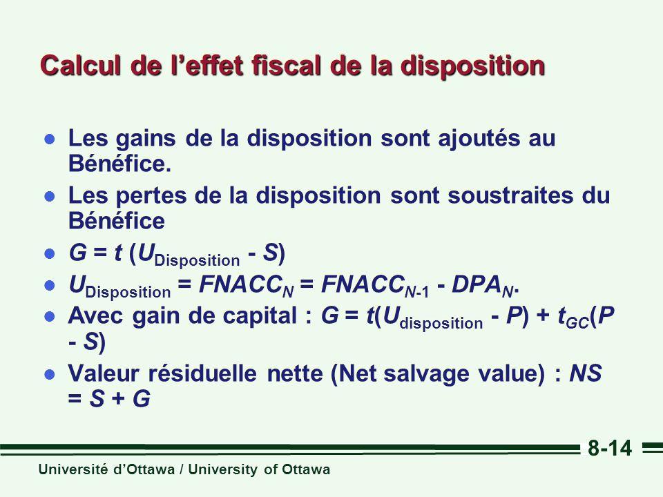 Université dOttawa / University of Ottawa 8-14 Calcul de leffet fiscal de la disposition l Les gains de la disposition sont ajoutés au Bénéfice.