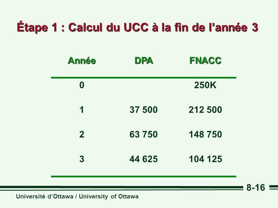 Université dOttawa / University of Ottawa 8-16 Étape 1 : Calcul du UCC à la fin de lannée 3 104 12544 6253 148 75063 7502 212 50037 5001 250K0FNACCDPAAnnée