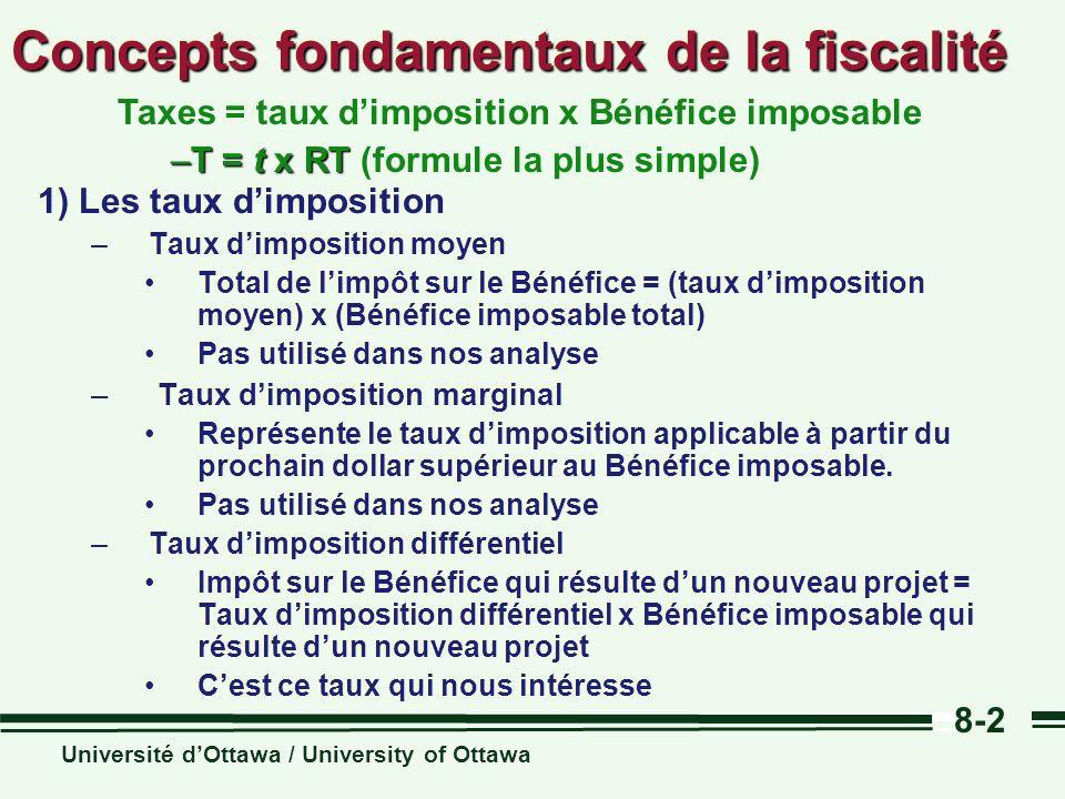 Université dOttawa / University of Ottawa 8-2 Concepts fondamentaux de la fiscalité 1) Les taux dimposition –Taux dimposition moyen Total de limpôt su