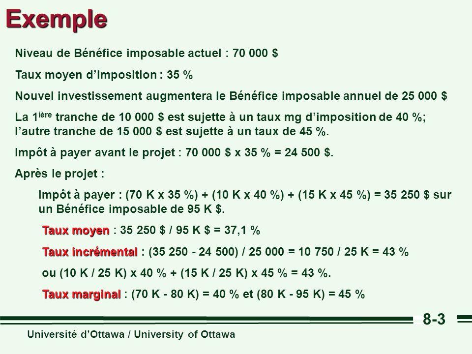 Université dOttawa / University of Ottawa 8-3ExempleExemple Niveau de Bénéfice imposable actuel : 70 000 $ Taux moyen dimposition : 35 % Nouvel investissement augmentera le Bénéfice imposable annuel de 25 000 $ La 1 ière tranche de 10 000 $ est sujette à un taux mg dimposition de 40 %; lautre tranche de 15 000 $ est sujette à un taux de 45 %.
