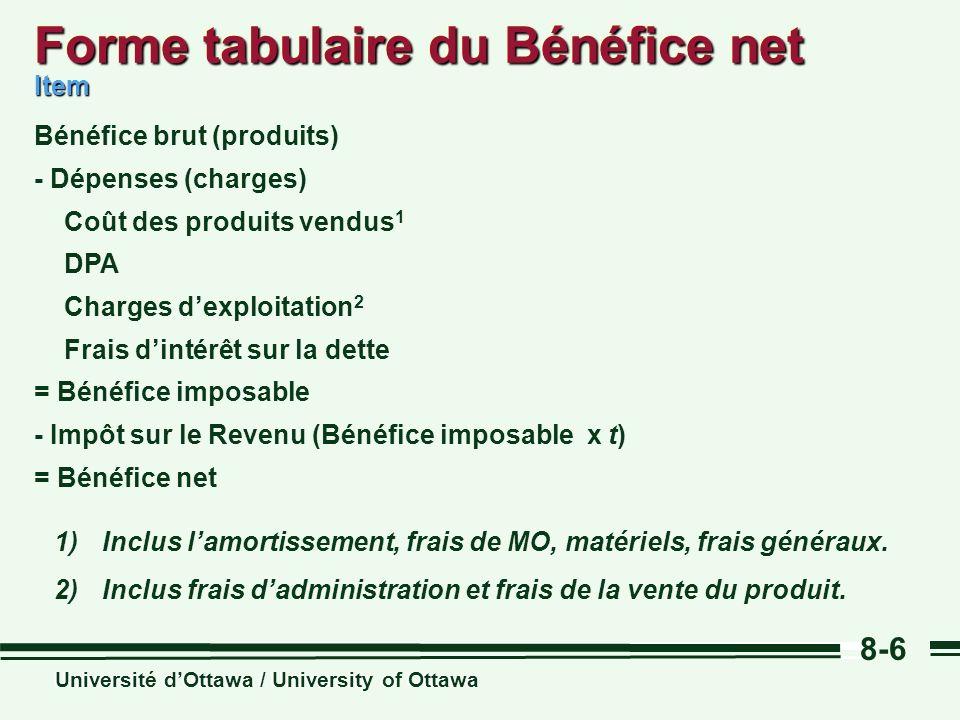 Université dOttawa / University of Ottawa 8-6 Forme tabulaire du Bénéfice net = Bénéfice net - Impôt sur le Revenu (Bénéfice imposable x t) = Bénéfice imposable Frais dintérêt sur la dette Charges dexploitation 2 DPA Coût des produits vendus 1 - Dépenses (charges) Bénéfice brut (produits) Item 1)Inclus lamortissement, frais de MO, matériels, frais généraux.
