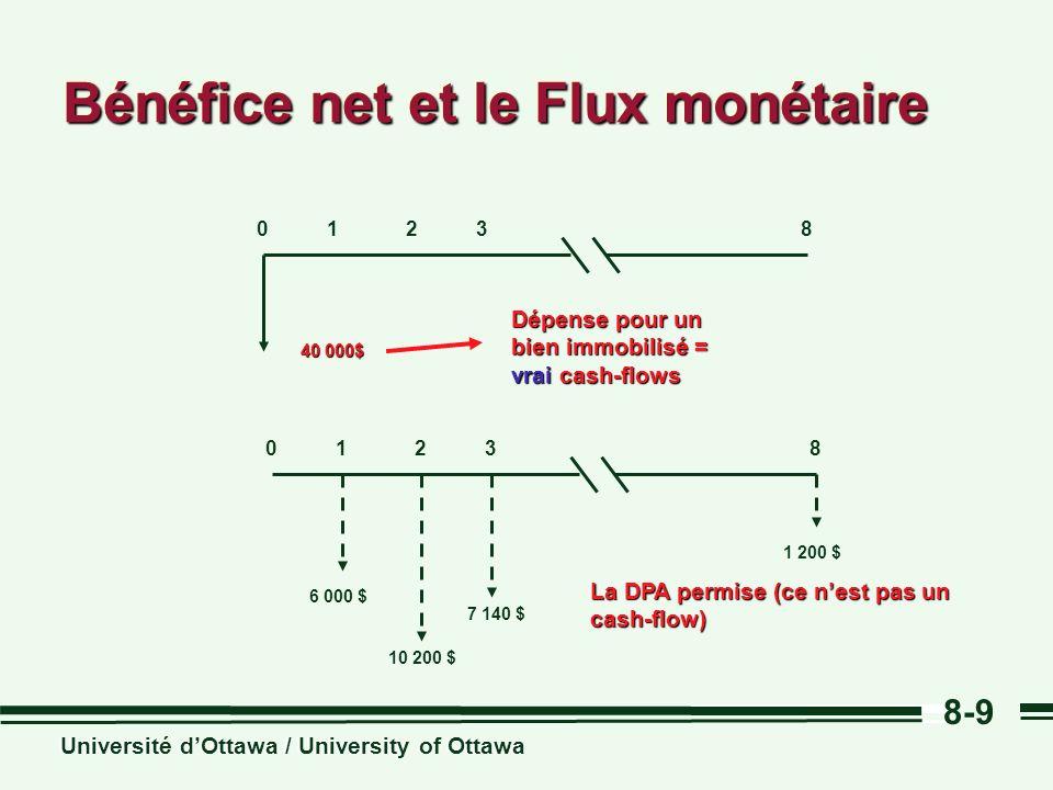 Université dOttawa / University of Ottawa 8-9 Bénéfice net et le Flux monétaire 40 000$ Dépense pour un bien immobilisé = vrai cash-flows 01238 01238 6 000 $ 10 200 $ 7 140 $ 1 200 $ La DPA permise (ce nest pas un cash-flow)