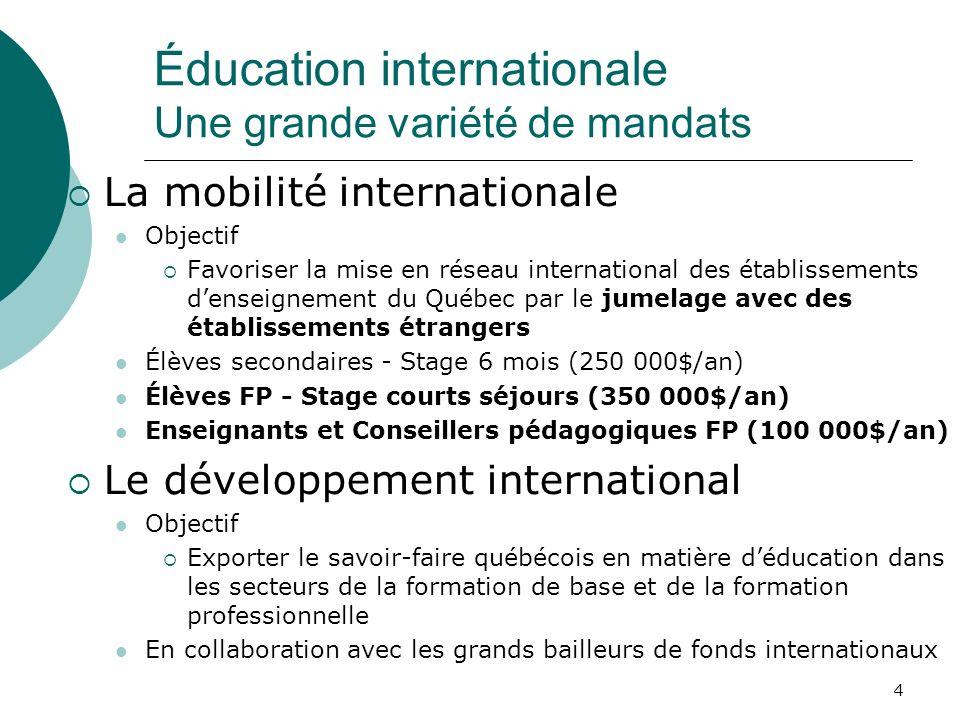 4 Éducation internationale Une grande variété de mandats La mobilité internationale Objectif Favoriser la mise en réseau international des établisseme