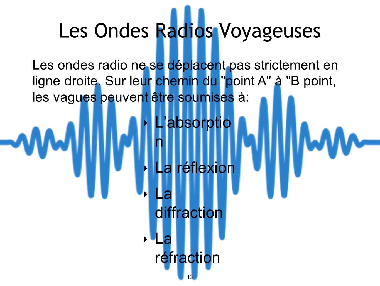 12 Les Ondes Radios Voyageuses Labsorptio n La réflexion La diffraction La réfraction Les ondes radio ne se déplacent pas strictement en ligne droite.