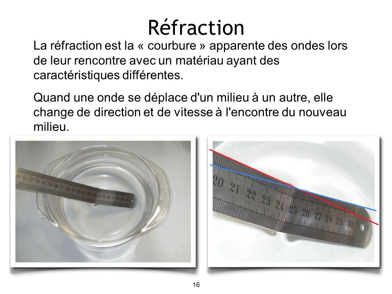 16 Réfraction La réfraction est la « courbure » apparente des ondes lors de leur rencontre avec un matériau ayant des caractéristiques différentes. Qu