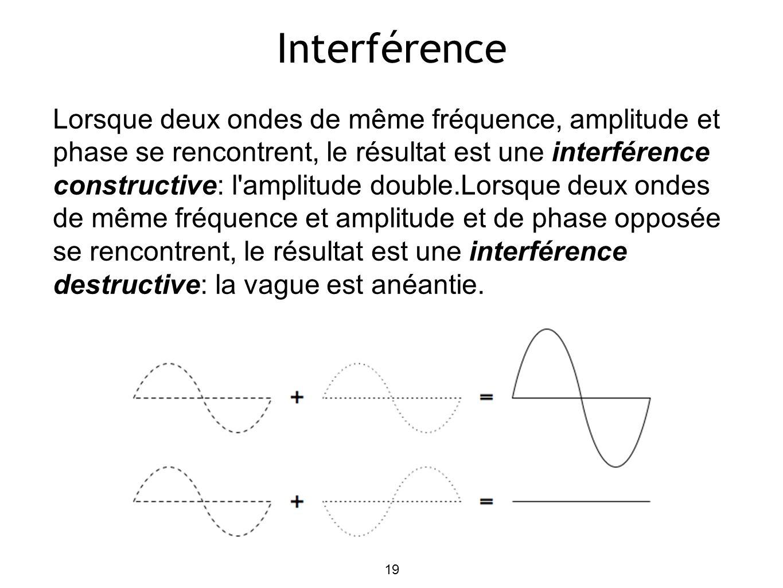 19 Interférence Lorsque deux ondes de même fréquence, amplitude et phase se rencontrent, le résultat est une interférence constructive: l amplitude double.Lorsque deux ondes de même fréquence et amplitude et de phase opposée se rencontrent, le résultat est une interférence destructive: la vague est anéantie.